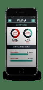 Ampy-App mit Kalorienverbrauch und Schrittzähler