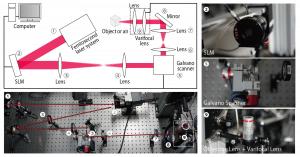 spezieller Aufbau des Femtosekunden-Lasers (Foto: Yoichi Ochiai / University of Tsukuba)
